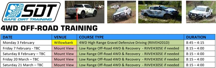 SAFE DRIVE TRAINING - Defensive and Advanced Driving Courses